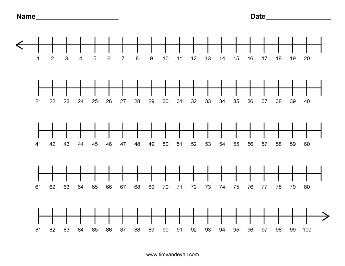 1-100 Number Line | School | Pinterest | Student Numbers, Line Math - Free Printable Number Line Worksheets