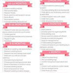 10 Printable Wedding Checklists For The Organized Bride – Sheknows   Free Printable Wedding Checklist