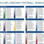 2014 Fantasy Football Cheat Sheets Player Rankings Draft Board   Free Fantasy Football Draft Kit Printable