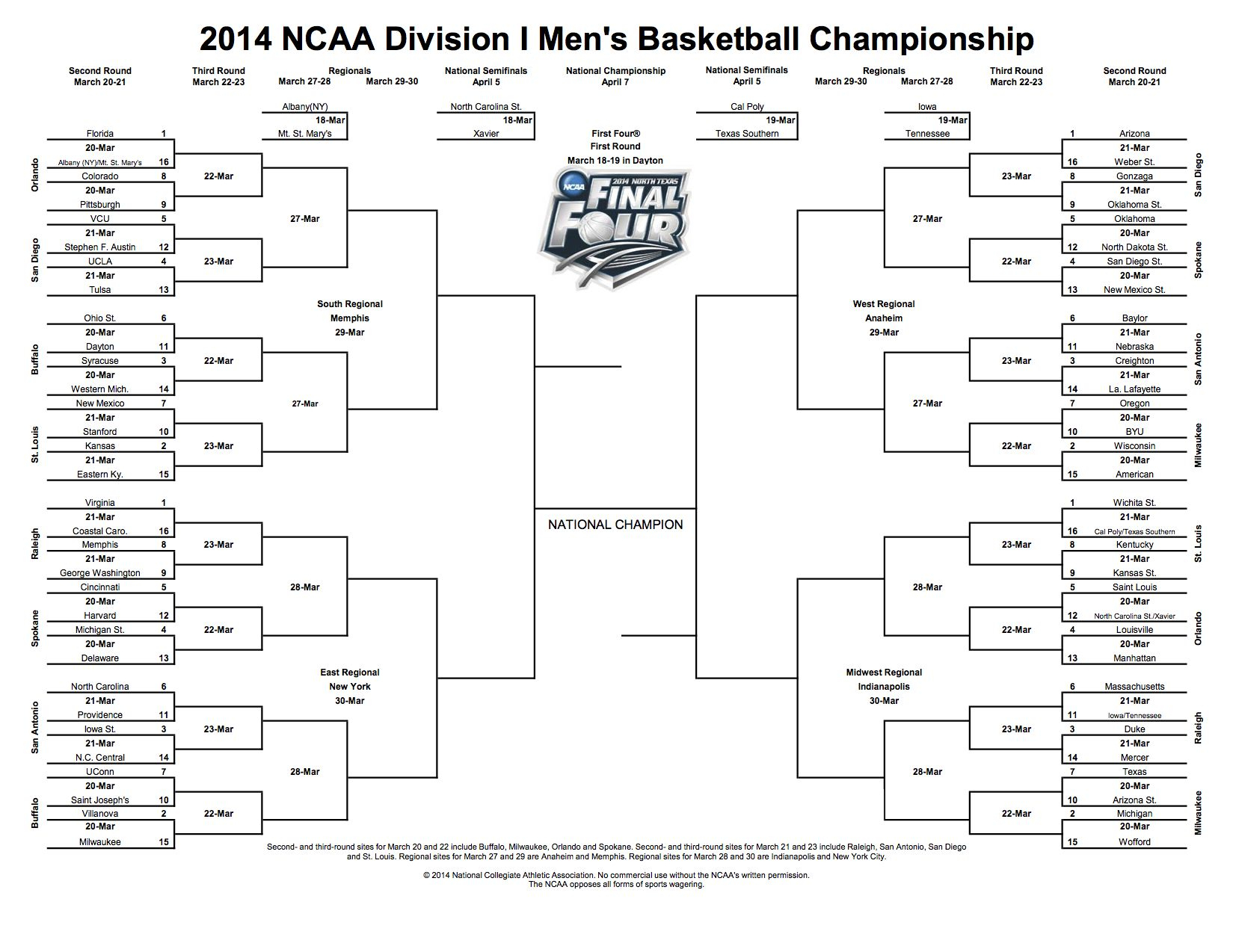 2014 Ncaa Tournament Printable Bracket | Organization | Pinterest - Free Printable Brackets Ncaa Basketball