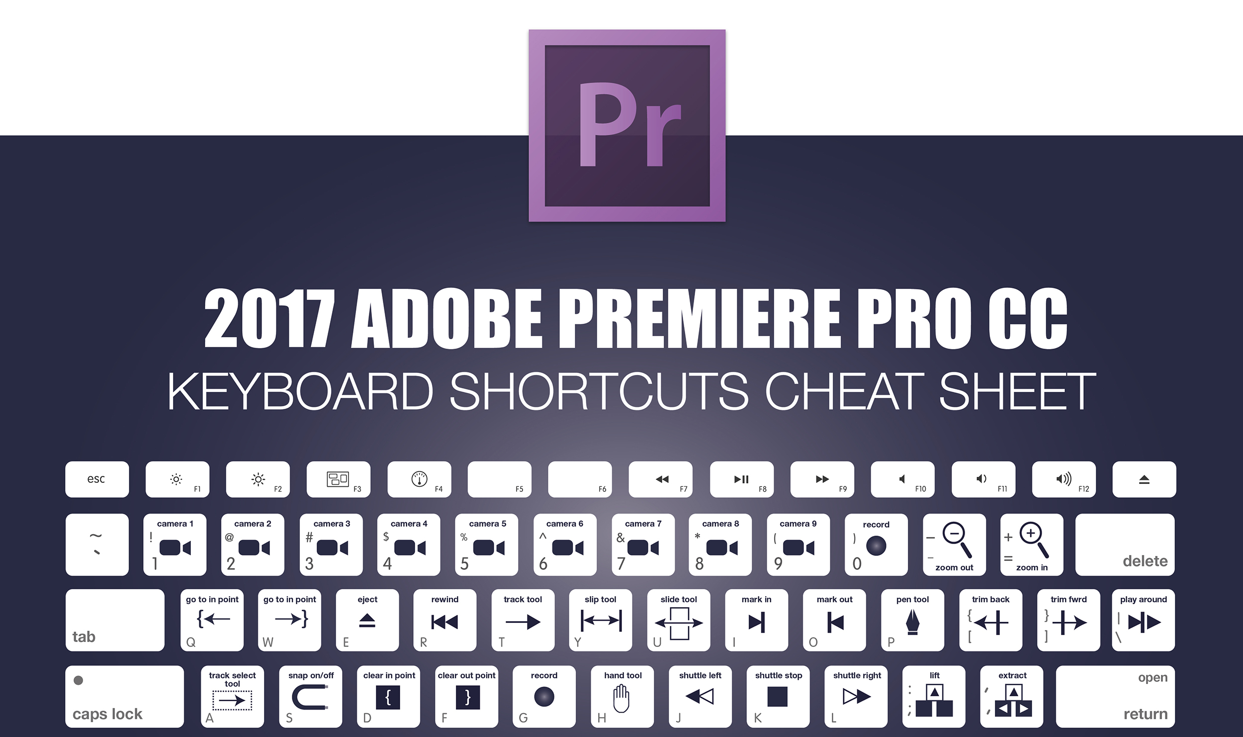 2017 Adobe Premiere Pro Keyboard Shortcuts Cheat Sheet - Make A - Free Printable Keyboard Stickers