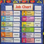 25 Flexible, Fun, And Free Classroom Job Chart Ideas   Free Printable Charts For Classroom