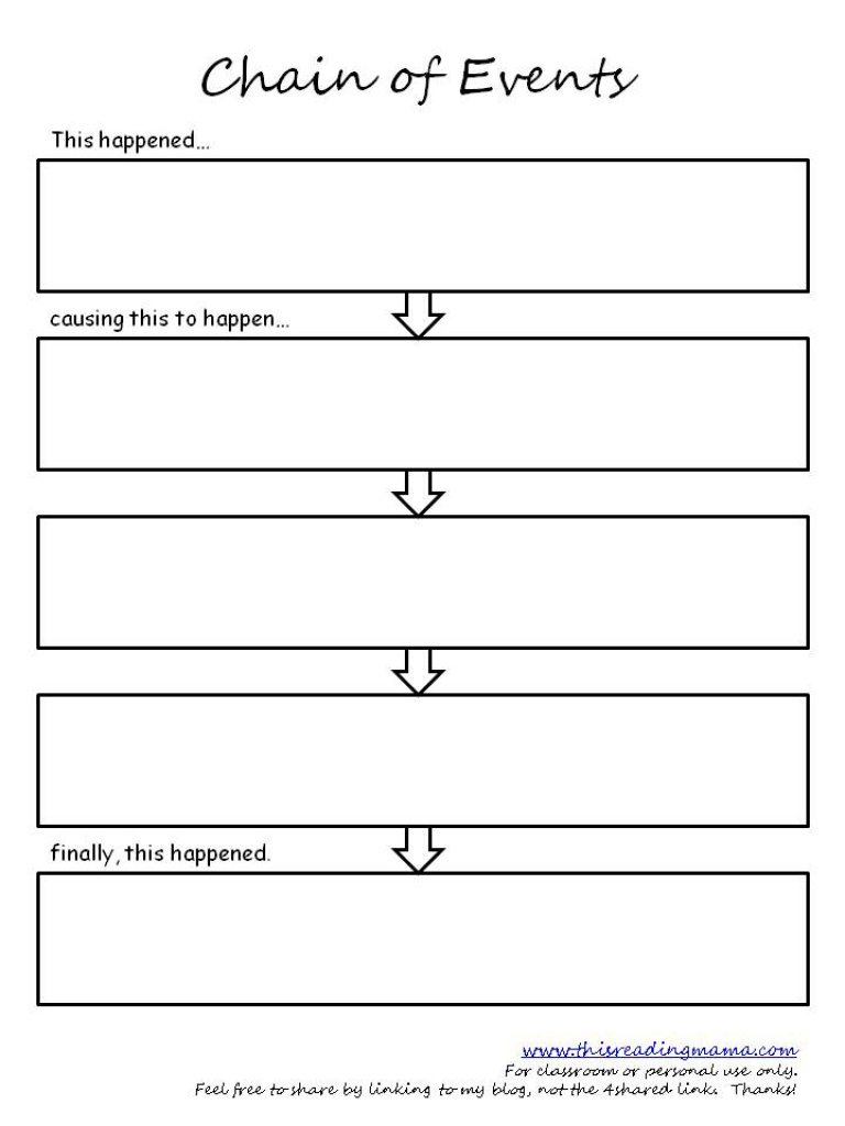 27 Images Of Sequence Organizer Template | Cherryin With Free - Free Printable Sequence Of Events Graphic Organizer