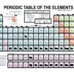 29 Printable Periodic Tables (Free Download)   Template Lab   Free Printable Periodic Table