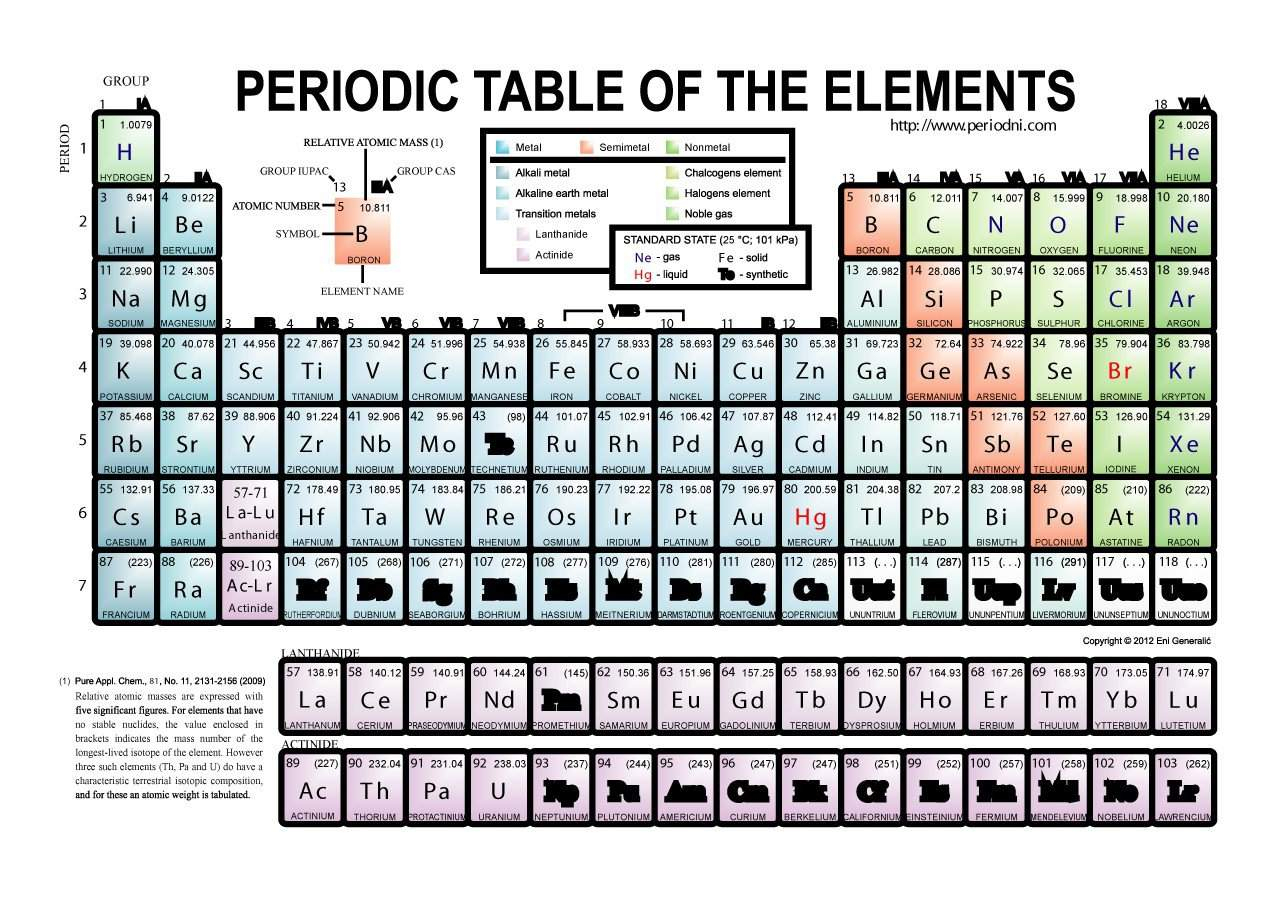 29 Printable Periodic Tables (Free Download) - Template Lab - Free Printable Periodic Table