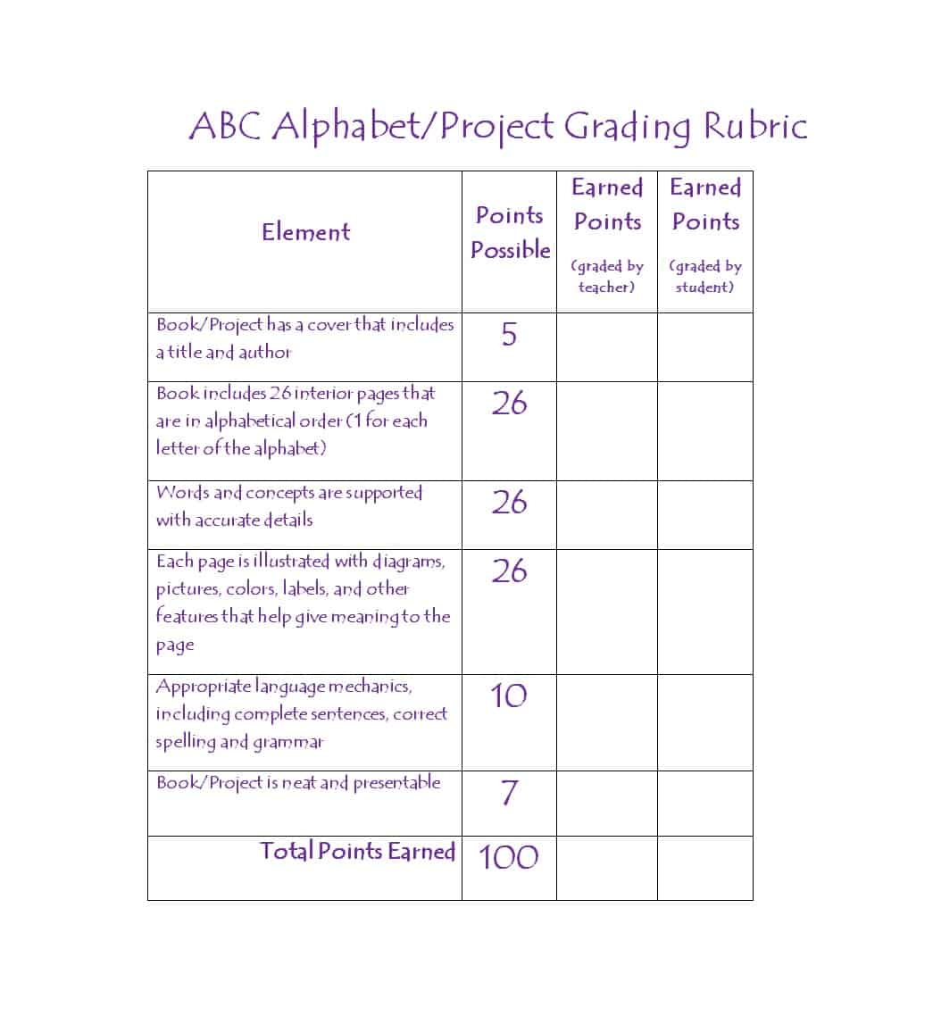 46 Editable Rubric Templates (Word Format) - Template Lab - Free Printable Art Rubrics