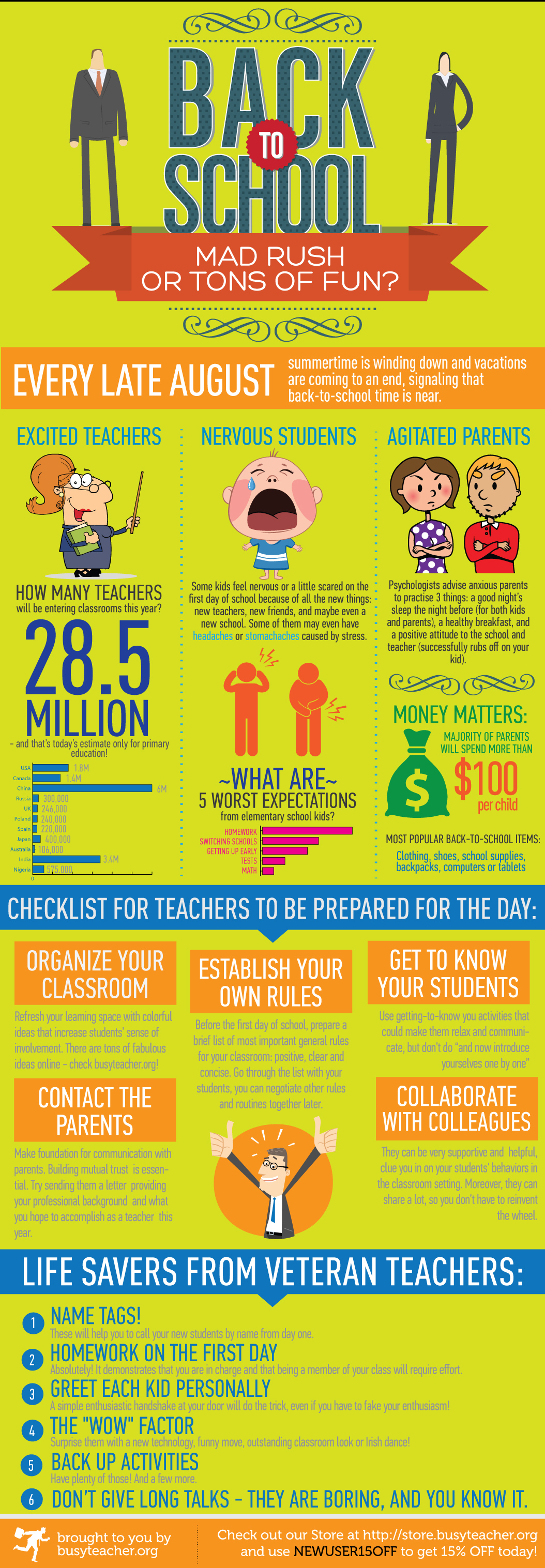 66 Free Classroom Posters - Free Printable Educational Posters