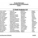 6Th Grade Vocabulary Worksheet Algebra Vocabulary Worksheet New   Free Printable 7Th Grade Vocabulary Worksheets