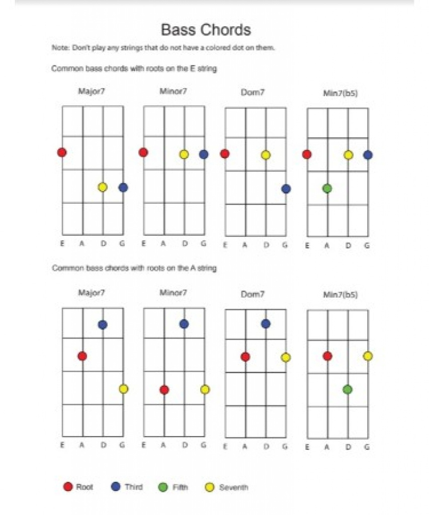 Bass Guitar Chord Chart Pdf - Free Download (Printable) For Free - Free Printable Bass Guitar Chord Chart