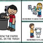 Bathroom Posters {Free Printable}   Teach Junkie   Free Printable Flush The Toilet Signs