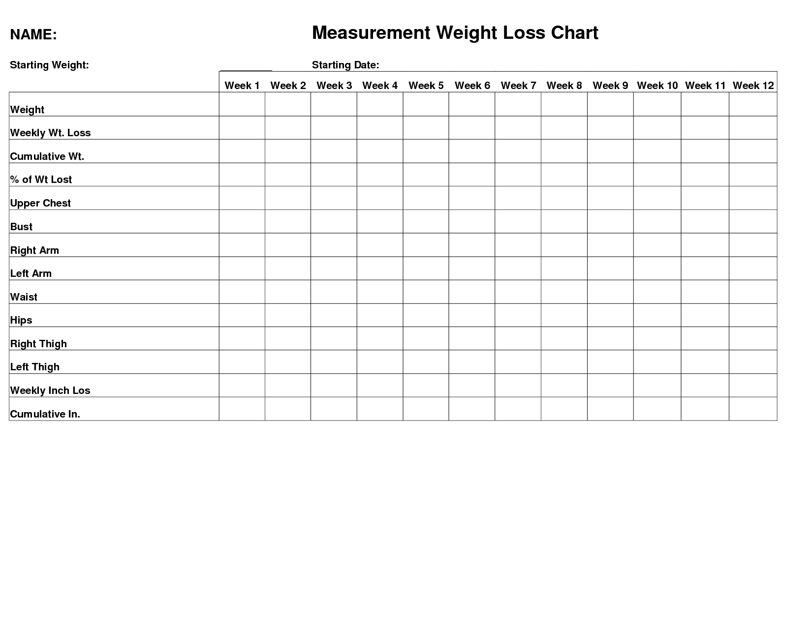 Body Measurements For Weight Loss Measurement Chart | Exercise - Free Printable Weight Loss Graph Chart