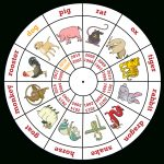 Chinese New Year │ Free Language Resources │ Languagenut   Free Printable Chinese Zodiac Wheel