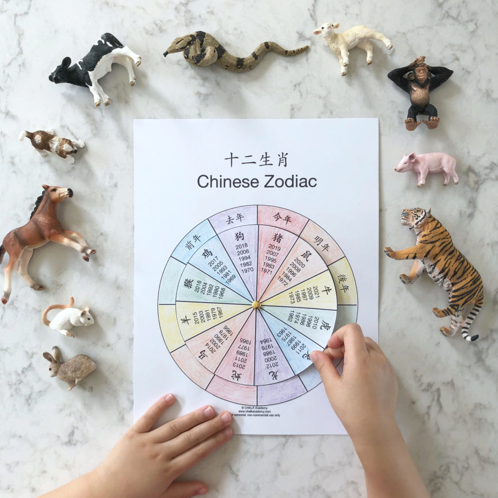 Chinese Zodiac Wheel - Free Interactive Printable In Chinese And - Free Printable Chinese Zodiac Wheel