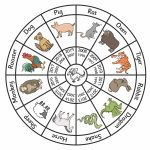 Chinese Zodiac Wheel   Pop Over To Our Site At Www.twinkl.co.uk And   Free Printable Chinese Zodiac Wheel
