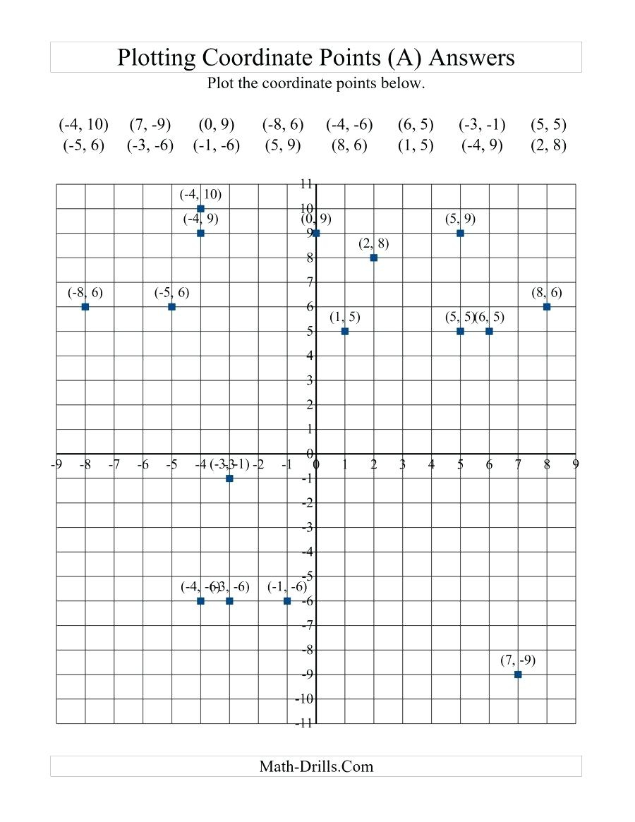 Coordinate Graphing Worksheets Math Best New Math Worksheet - Free Printable Coordinate Graphing Pictures Worksheets
