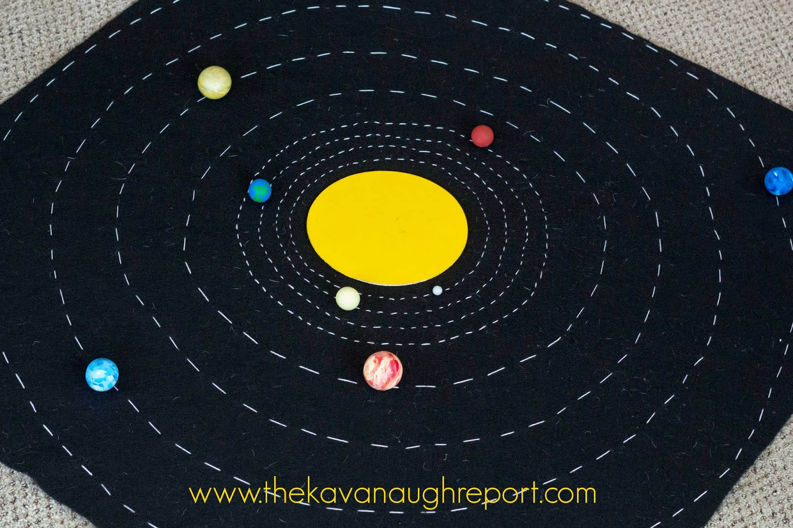 Diy Solar System Map With Free Printables - Solar System Charts Free Printable