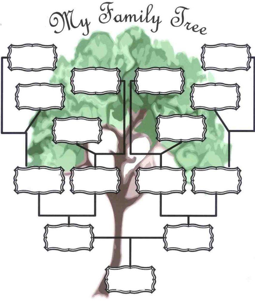 Family Tree Maker Free Template   Fiddler On Tour - Family Tree Maker Free Printable