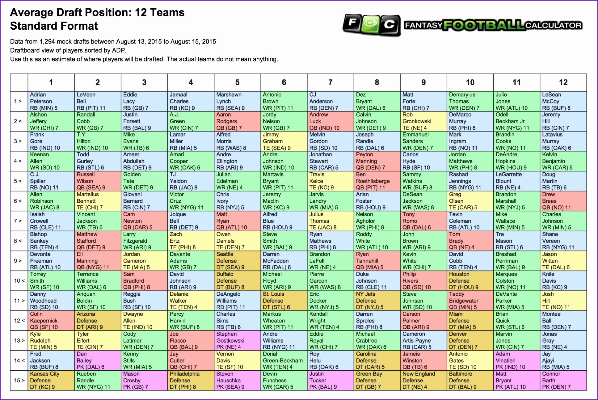 Fantasy Football Cheat Sheets 2018 Player Rankings Draft Board - Fantasy Football Cheat Sheets Printable Free