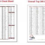 Fantasy Football Cheat Sheets   Fantasy Football Cheat Sheets Printable Free