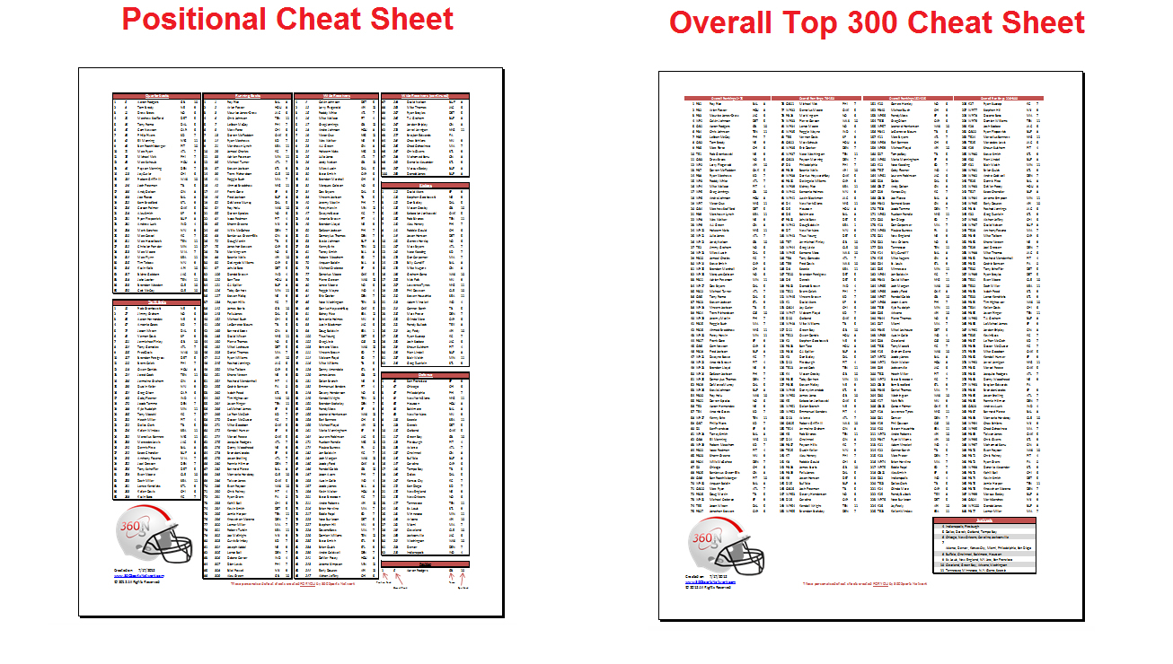 Fantasy Football Cheat Sheets - Fantasy Football Cheat Sheets Printable Free