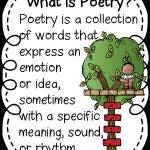 First Grade Wow: Happy Poetry Month!   Free Printable Poetry Posters