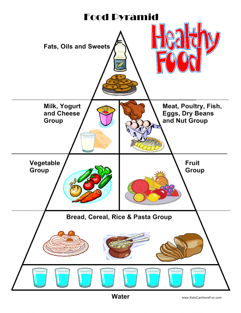 Food Worksheets, Cut & Paste Activities, Food Pyramid | Print - Free Printable Food Pyramid