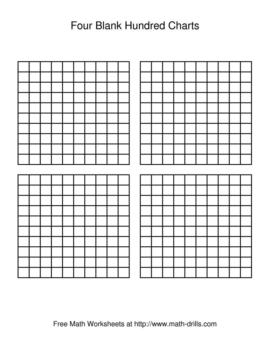 Four Blank Hundred Charts - Free Printable Hundreds Chart