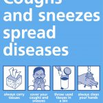 Free Infection Control / Handwashing Poster Downloads   Free Wash Your Hands Signs Printable