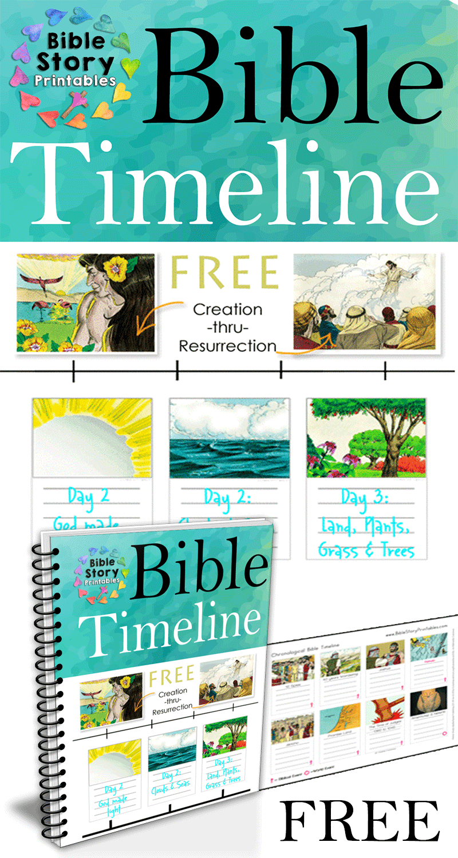 Free Printable Bible Timeline & 200 Cards - Free Printable Timeline Figures