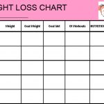 Free Printable Blank Weight Loss Chart Template Download | Lea Bday   Free Printable Weight Loss Graph Chart