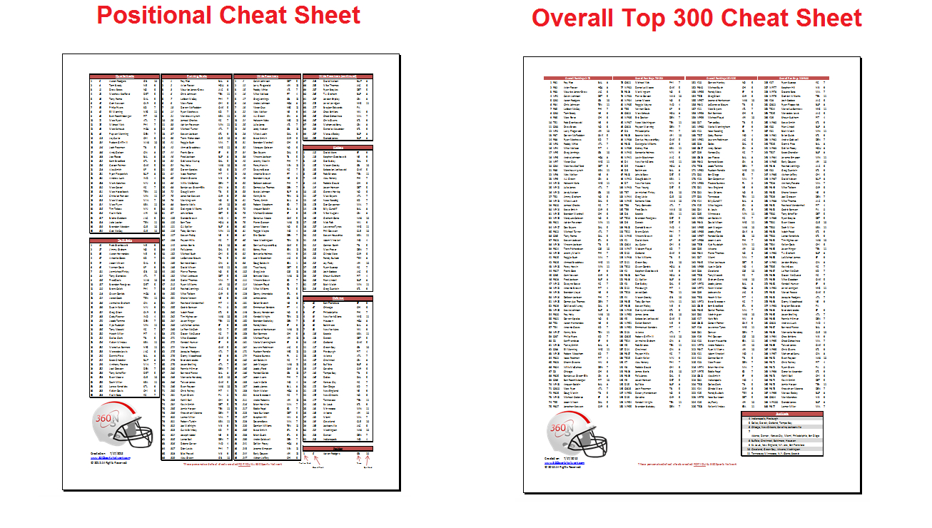 Free Printable Fantasy Football Cheat Sheets   Health-Symptoms-And - Fantasy Football Draft Sheets Printable Free