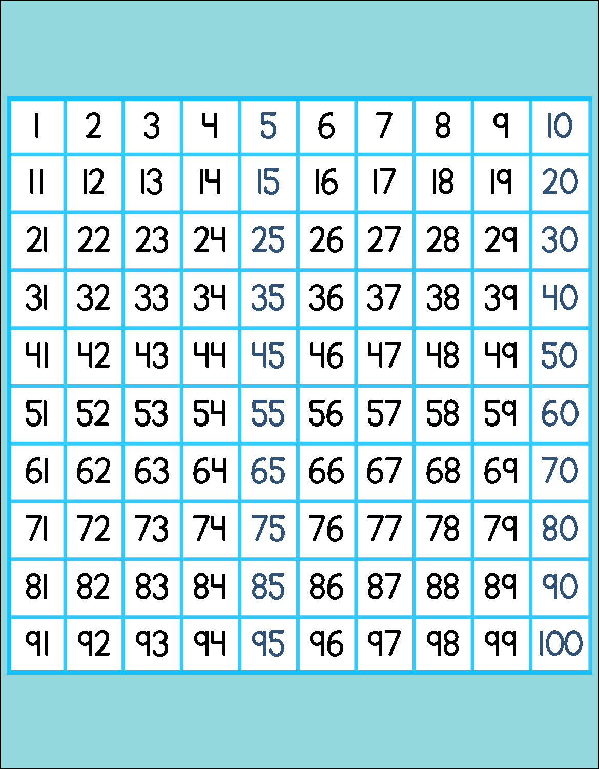 Free Printable Hundreds 100 Chart, Great For Bulletin Boards, Math - Free Printable Hundreds Chart