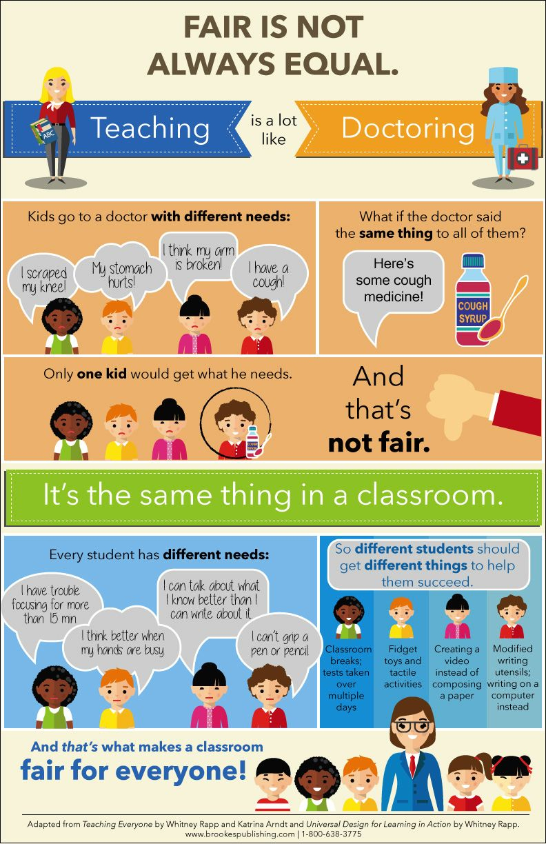 Free Printable! Inclusion Poster, Fair Is Not Always Equal - Free Printable Educational Posters