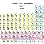 Free Printable Periodic Tables (Pdf And Png)   Science Notes And   Free Printable Periodic Table