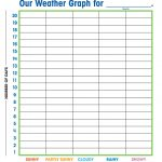 Free Printable Weather Graphs For Kindergarten   Free Printable Weather Chart For Preschool