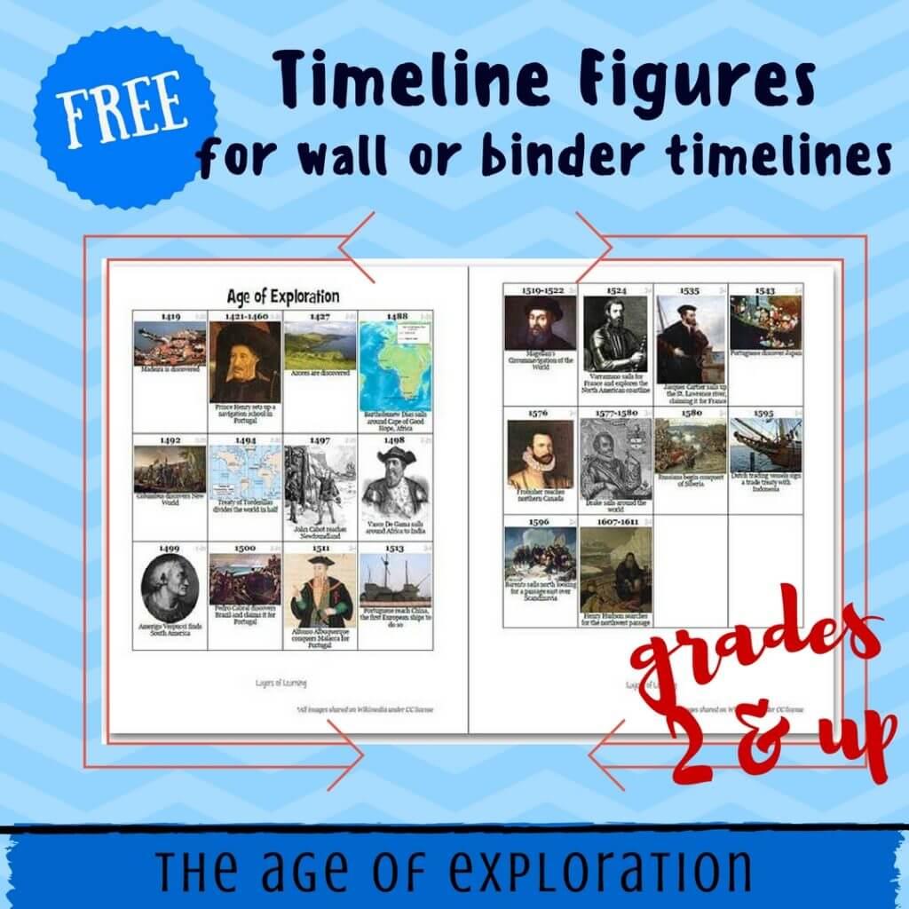 Free Timeline Figures Age Of Exploration Homeschool History - Free Printable Timeline Figures