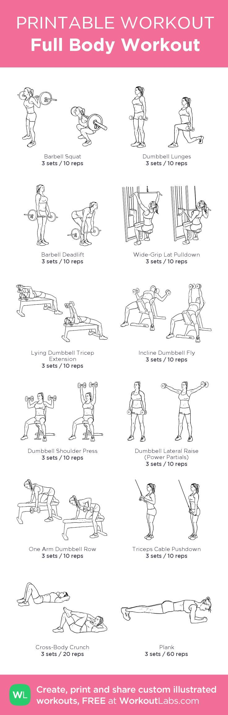 Full Body Workout: My Custom Printable Workout@workoutlabs - Free Printable Gym Workout Routines