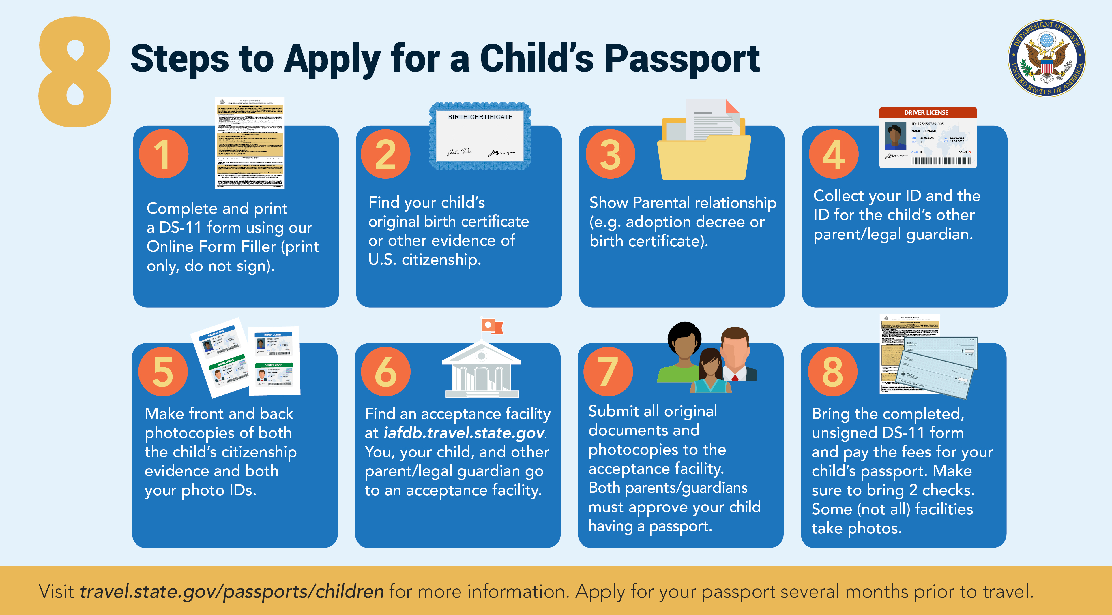 Getting Or Renewing A U.s. Passport | Usagov - Free Printable Ds 11