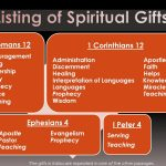 Gifts Of The Spirit Printables    Of These Passages Of Scripture   Free Printable Spiritual Gifts Test