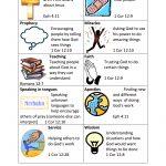 Gifts Of The Spirit Sheet.pdf   Church   Pinterest   Spiritual Gifts   Free Printable Spiritual Gifts Test