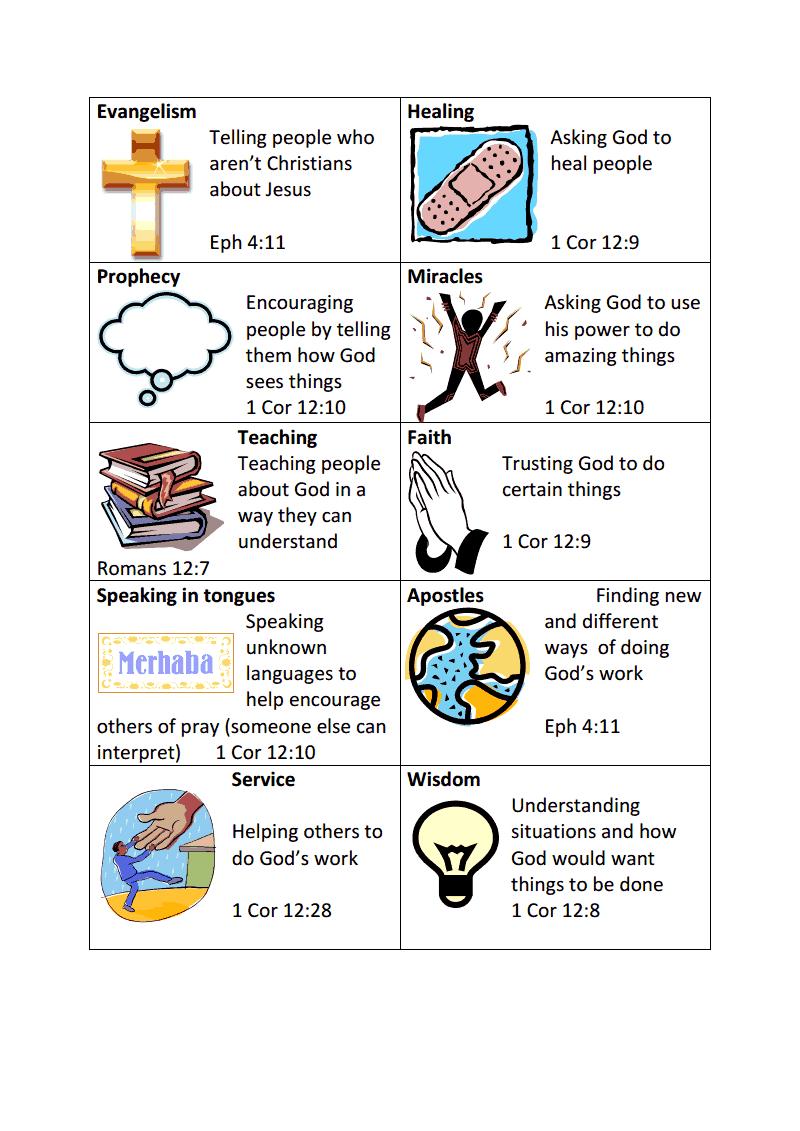 Gifts Of The Spirit Sheet.pdf   Church   Pinterest   Spiritual Gifts - Free Printable Spiritual Gifts Test