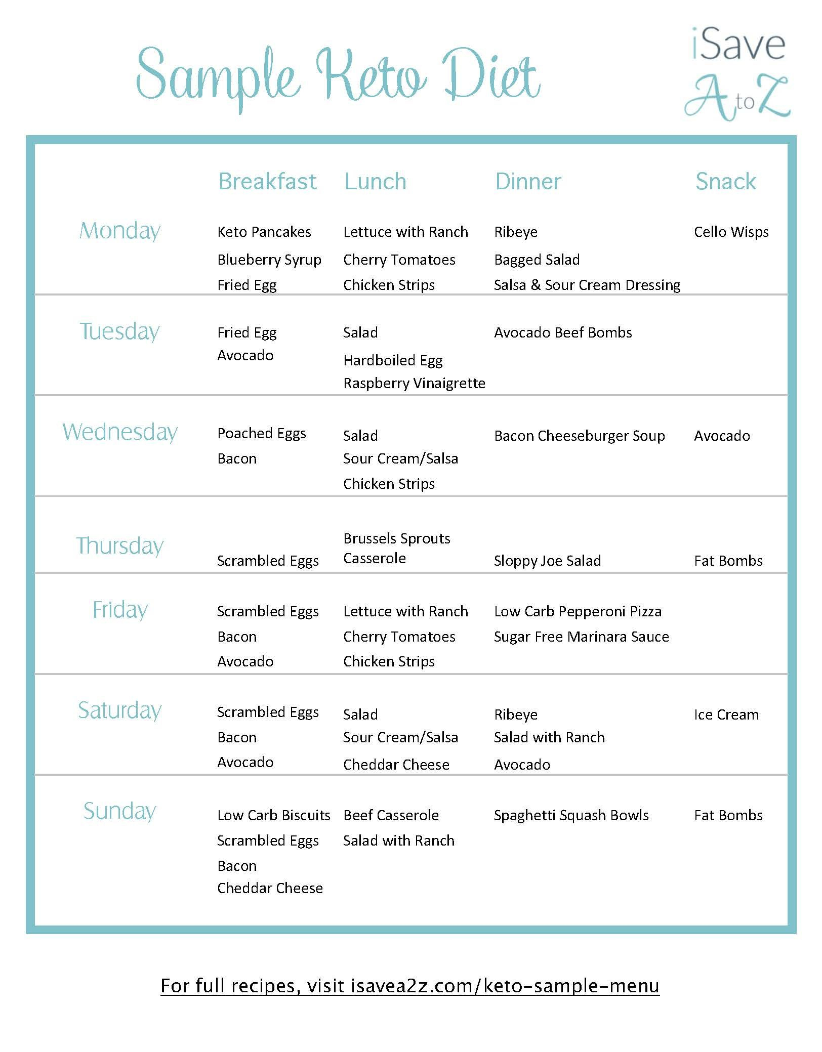 Grab This Printable 7 Day Keto Sample Menu Plan | Recipes - Free Printable Low Carb Diet Plans
