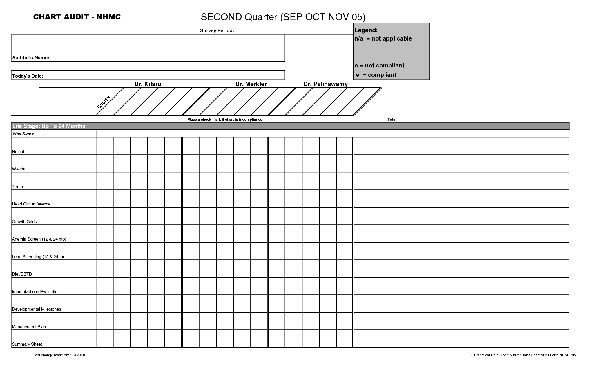 Graphing Vital Sign Flow Sheet Printable   Www.topsimages - Free Printable Vital Sign Sheets