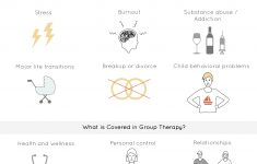 Group Therapy: 32 Activities, Worksheets And Discussion Topics For – Free Printable Worksheets On Depression