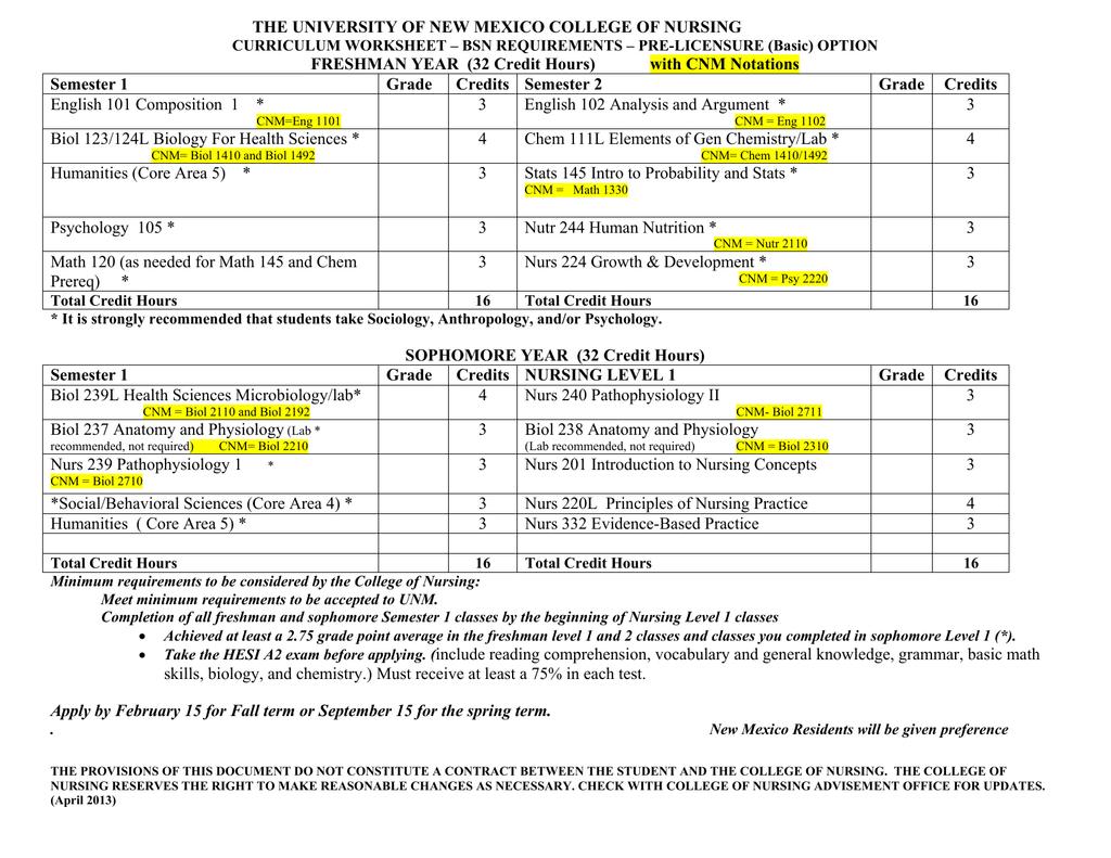 Hesi Math Worksheets College Hesi Best Free Printable, Hesi Practice - Free Printable Hesi Study Guide