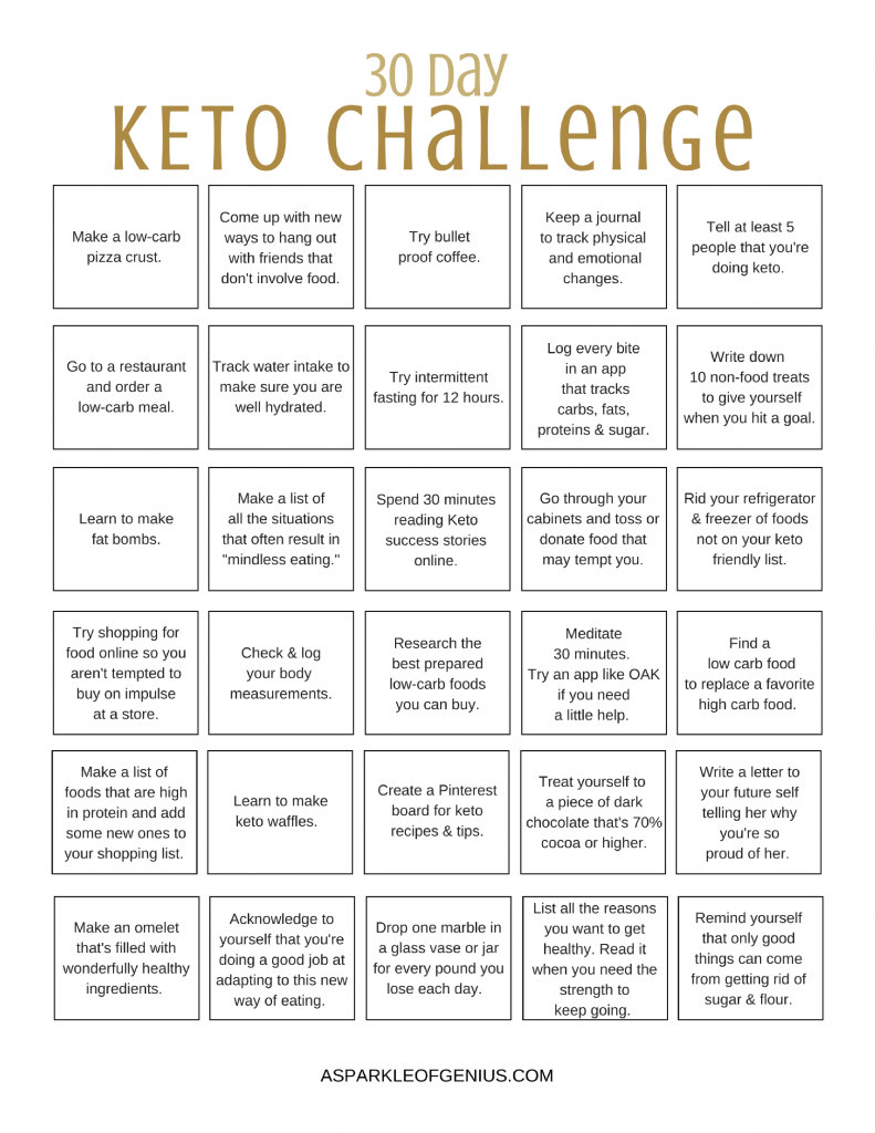 Keto 30 Day Challenge Printable- Free 30 Day Keto Challenge | Foodz - Free Printable Low Carb Diet Plans