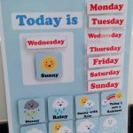 Kids Weather Chart   Free Printable   Free Printable Weather Chart For Preschool