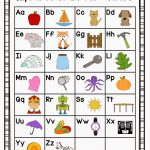 Kindergarten Writing Tips For The Beginning Of The Year | Lifelong   Free Printable Alphabet Chart
