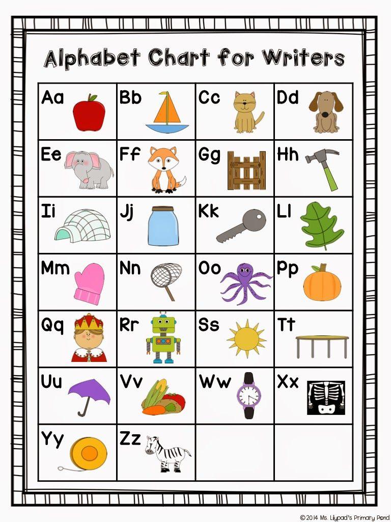 Kindergarten Writing Tips For The Beginning Of The Year | Lifelong - Free Printable Alphabet Chart