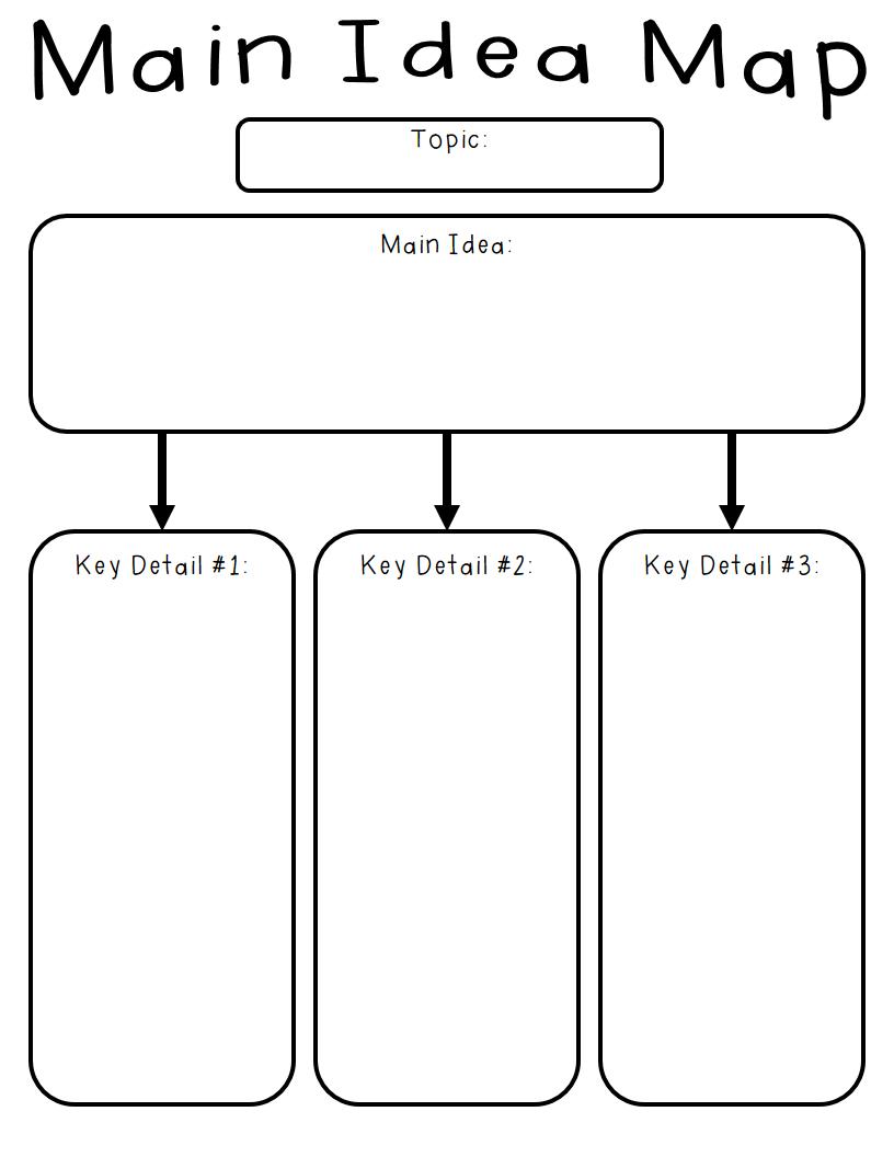 Map Main Idea - 7.12.hus-Noorderpad.de • - Free Printable Main Idea Graphic Organizer